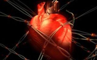 Классификация нестабильной стенокардии по браунвальду