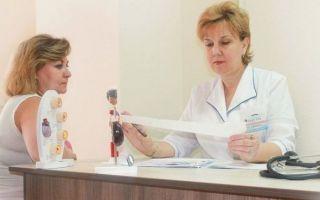 Лекарства от аритмии сердца список