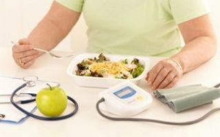 Гипертония диета