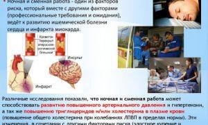 Давление и пульс при инфаркте