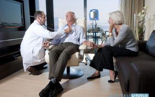 Признаки предынфарктного состояния у мужчин