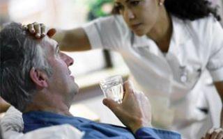 Лечение сердечной астмы