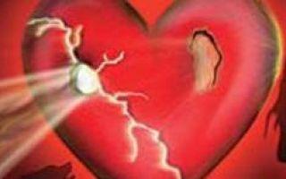 Влияние больных зубов на сердце