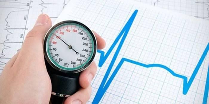 Тонометр и график сердечного ритма
