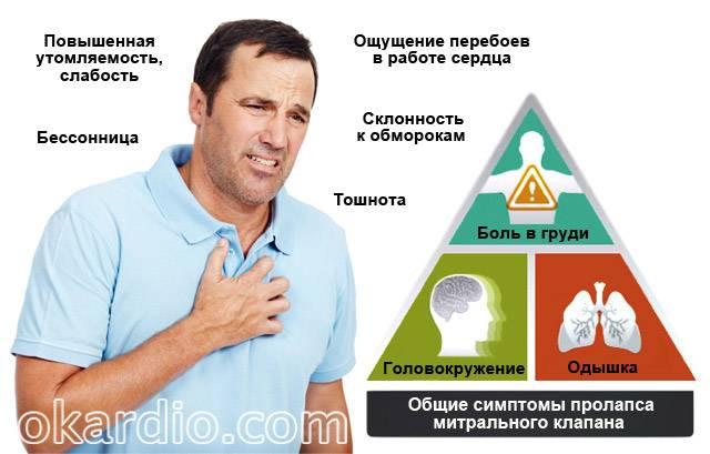порок сердца порок аортального клапана