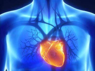 лекарства от аритмии сердца самые эффективные