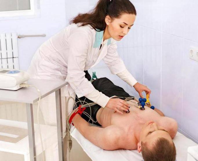острый трансмуральный инфаркт передней стенки миокарда