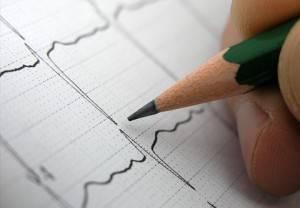 Бывает ли инфаркт после шунтирования