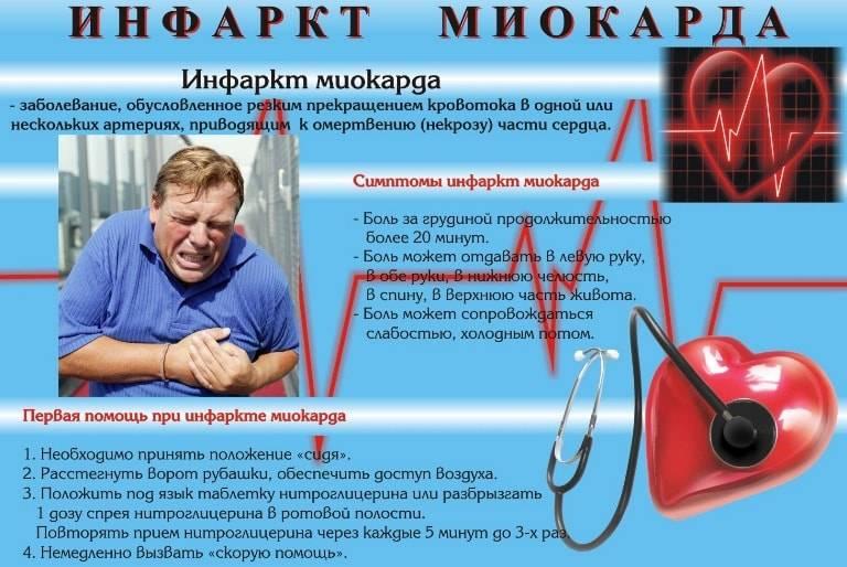 классификация риска инфаркта миокарда