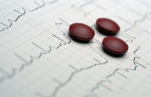 лекарства при стенокардии