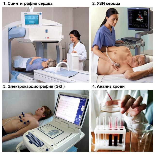 методы диагностики обширного инфаркта миокарда
