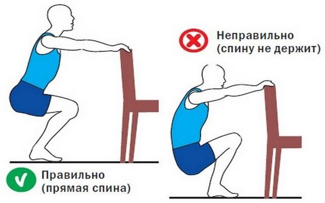 Занятия лечебной физкультурой при аритмии следует делать либо перед утренним завтраком, либо через пару часов после обеда