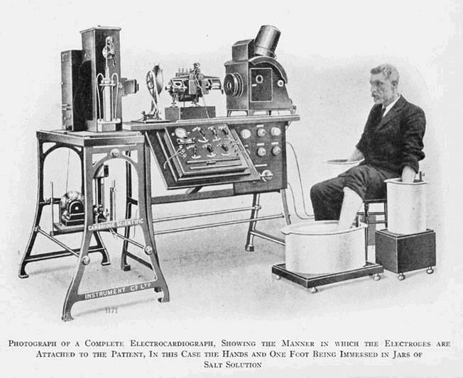 Изобретение электрокардиографии